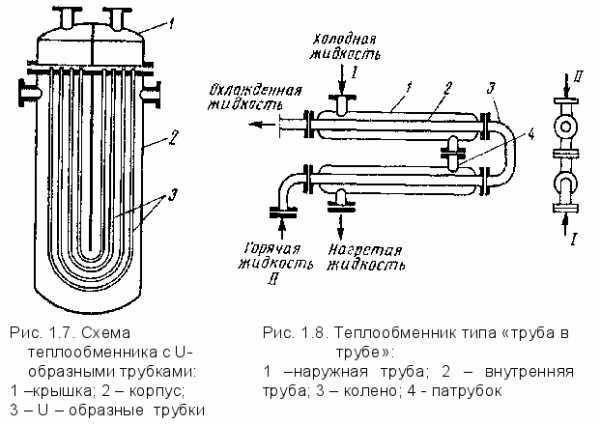 Пластины теплообменника Alfa Laval MX25-MFS Пушкино