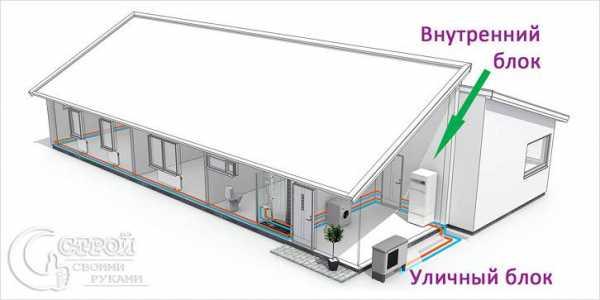 Тепловой насос для отопления дома своими руками устройство принцип работы схемы