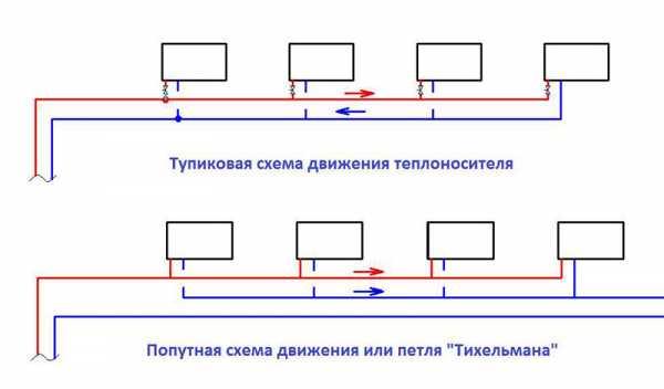Тупиковая система отопления своими руками