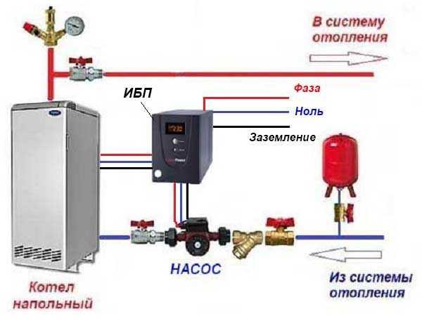 Как поставить насос в систему отопления в частном доме своими руками 44