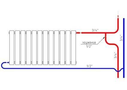 Подключение радиаторов отопление своими руками 205