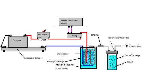 Водородный генератор для отопления частного дома своими руками 72